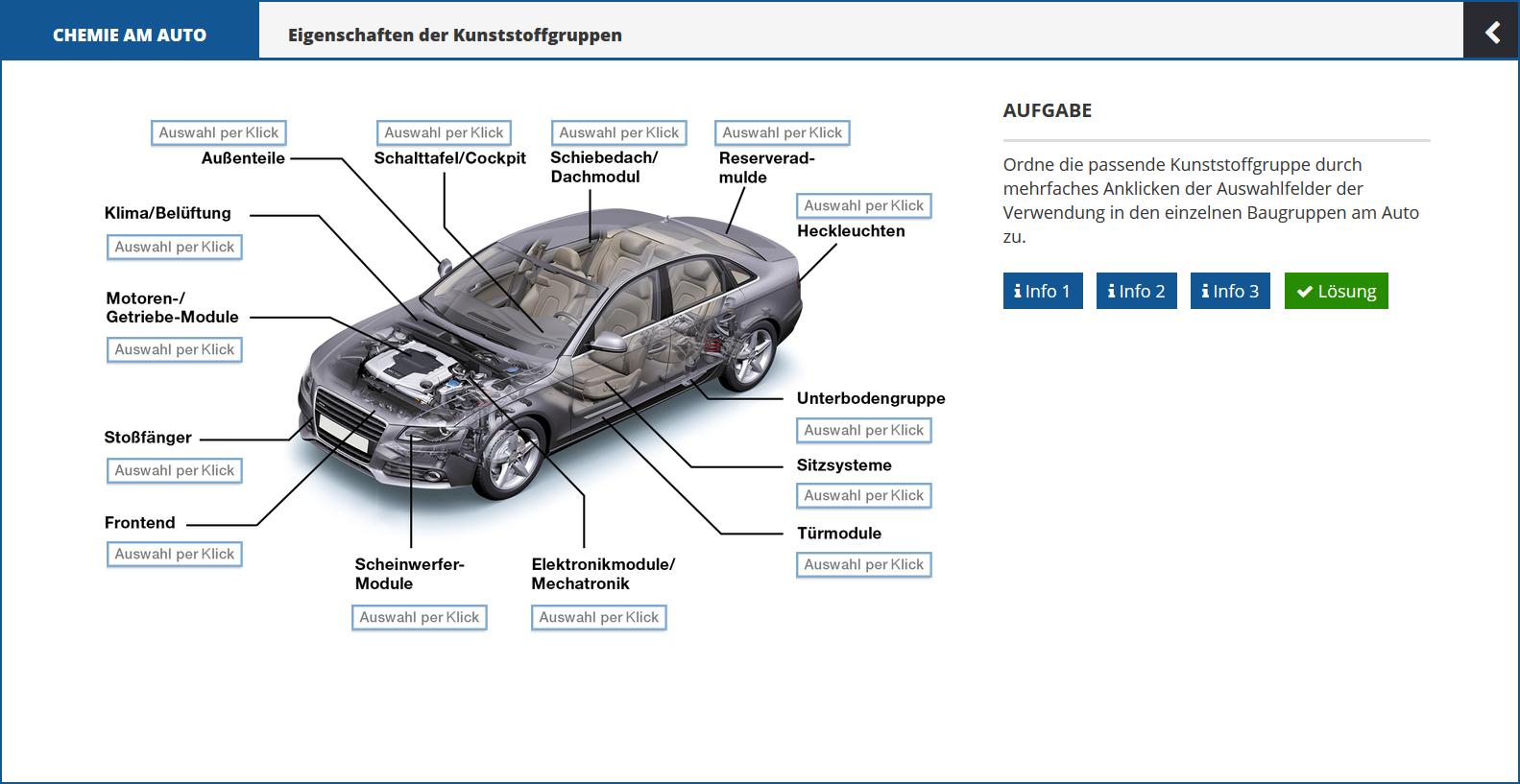 Chemie am Auto - Kunststoffe